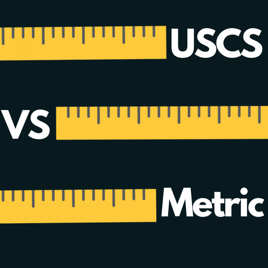 Here are some thoughts teachers Michael Harris and Aaron Weins had on the Metric System. Graphic created by Jashn Grewal